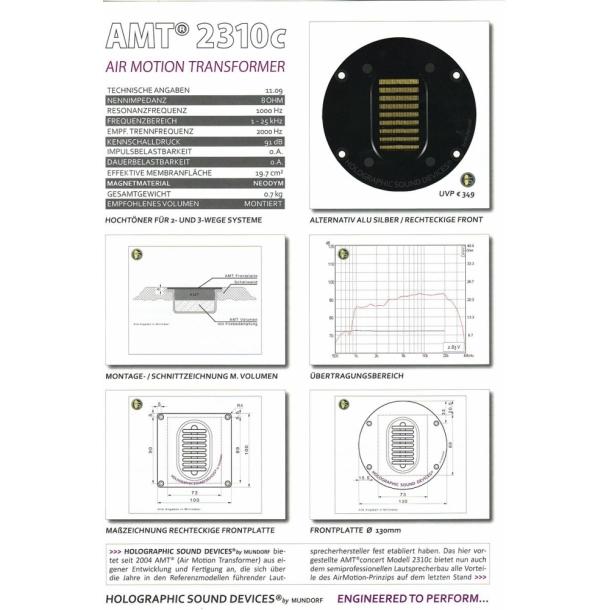 AMT 2310c sort