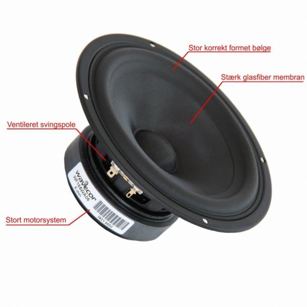 WA66-RI Stereosæt/Kit